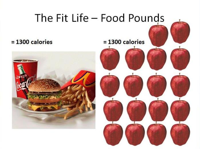 Fast-food-and-apples